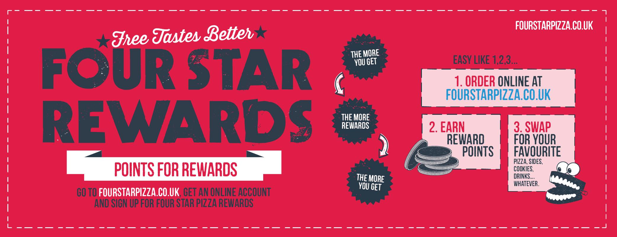 Four Star Rewards Four Star Pizza